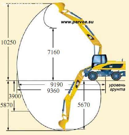 электрические схемы экскаваторов экг